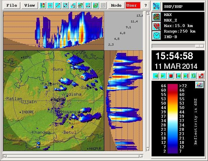 Doppler Weather Radar on